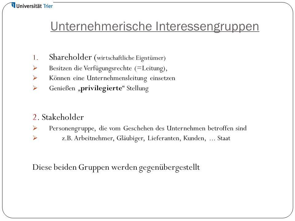 Unternehmerische Interessengruppen