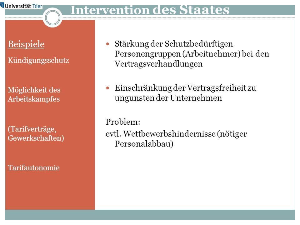 Intervention des Staates Beispiele Kündigungsschutz Möglichkeit des Arbeitskampfes (Tarifverträge, Gewerkschaften) Tarifautonomie Stärkung der Schutzb