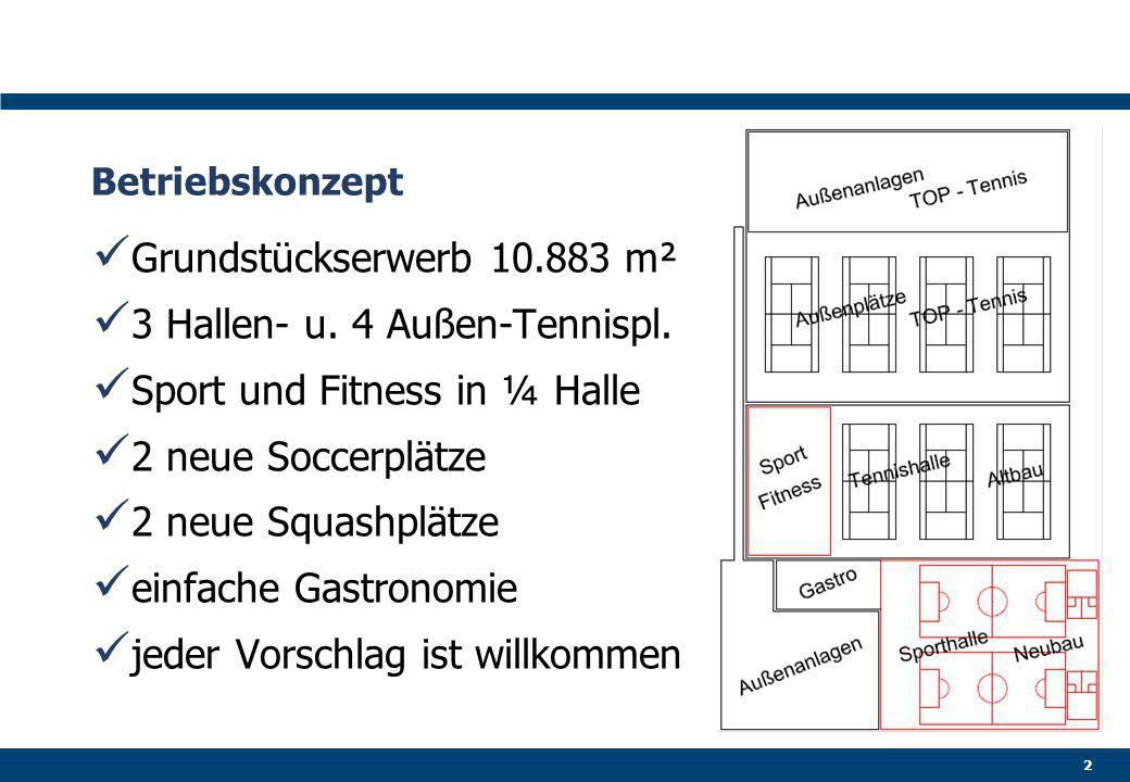 Betriebskonzept Grundstückserwerb 10.883 m² 3 Hallen- u.