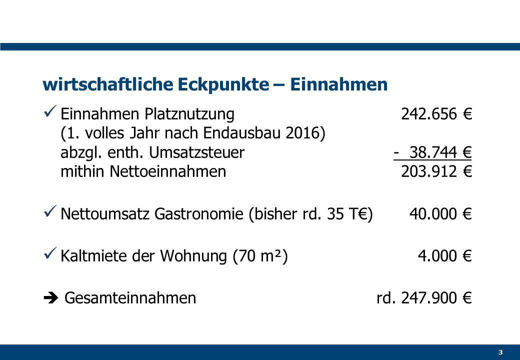 wirtschaftliche Eckpunkte – Einnahmen Einnahmen Platznutzung 242.656 € (1.