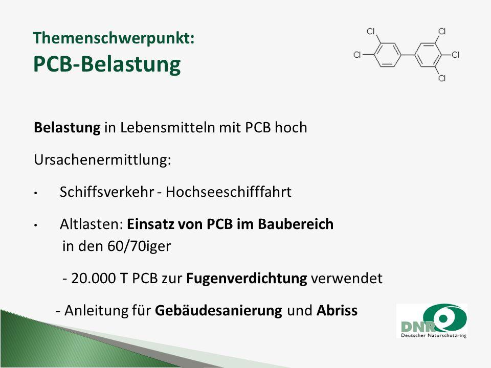Themenschwerpunkt: PCB-Belastung Belastung in Lebensmitteln mit PCB hoch Ursachenermittlung: Schiffsverkehr - Hochseeschifffahrt Altlasten: Einsatz vo