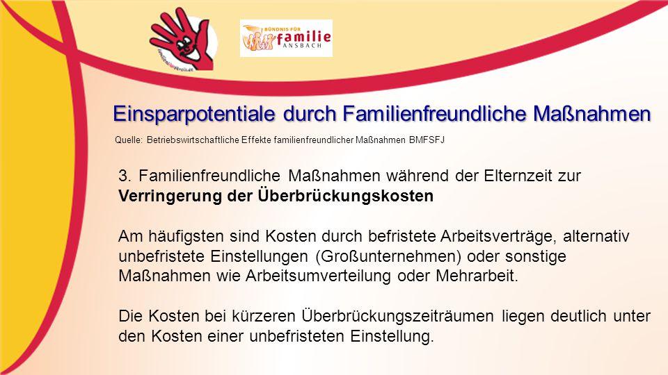Einsparpotentiale durch Familienfreundliche Maßnahmen Quelle: Betriebswirtschaftliche Effekte familienfreundlicher Maßnahmen BMFSFJ 3.
