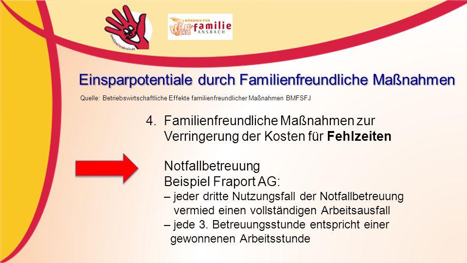 Einsparpotentiale durch Familienfreundliche Maßnahmen Quelle: Betriebswirtschaftliche Effekte familienfreundlicher Maßnahmen BMFSFJ 4.