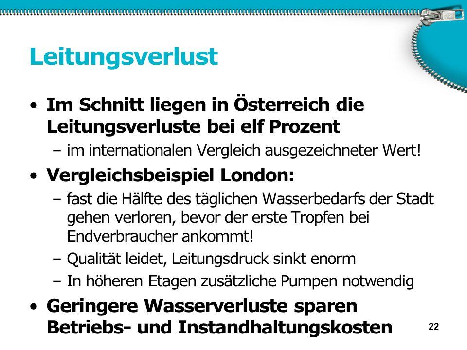 Leitungsverlust Im Schnitt liegen in Österreich die Leitungsverluste bei elf Prozent –im internationalen Vergleich ausgezeichneter Wert! Vergleichsbei