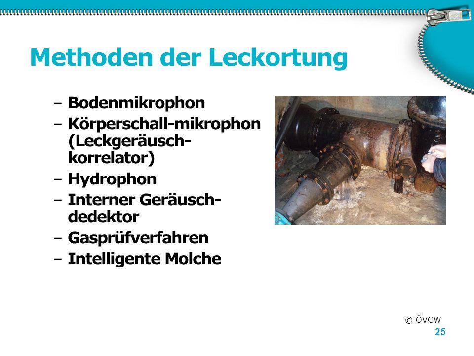 25 Methoden der Leckortung –Bodenmikrophon –Körperschall-mikrophon (Leckgeräusch- korrelator) –Hydrophon –Interner Geräusch- dedektor –Gasprüfverfahre