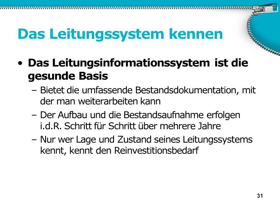 Das Leitungssystem kennen Das Leitungsinformationssystem ist die gesunde Basis –Bietet die umfassende Bestandsdokumentation, mit der man weiterarbeite