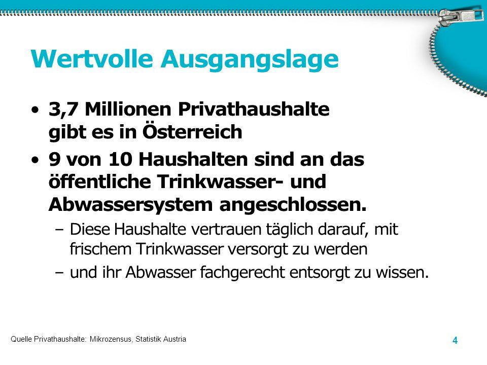 4 Wertvolle Ausgangslage 3,7 Millionen Privathaushalte gibt es in Österreich 9 von 10 Haushalten sind an das öffentliche Trinkwasser- und Abwassersyst