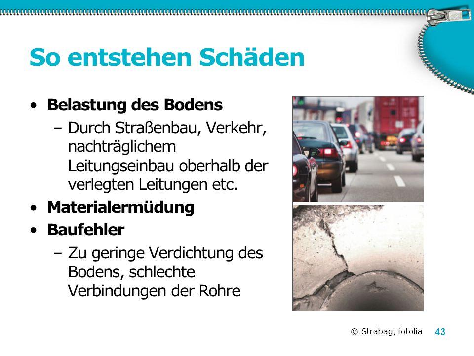 43 So entstehen Schäden Belastung des Bodens –Durch Straßenbau, Verkehr, nachträglichem Leitungseinbau oberhalb der verlegten Leitungen etc. Materiale