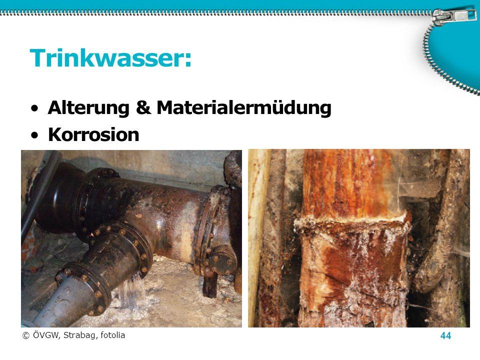 44 Trinkwasser: Alterung & Materialermüdung Korrosion © ÖVGW, Strabag, fotolia