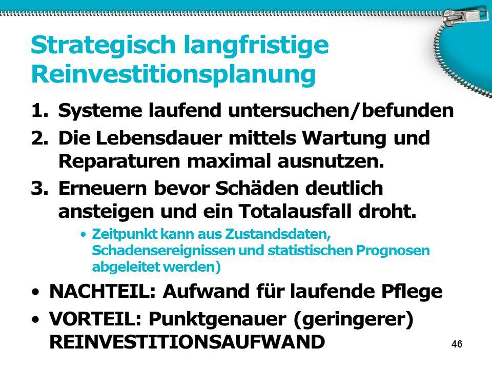 Strategisch langfristige Reinvestitionsplanung 1.Systeme laufend untersuchen/befunden 2.Die Lebensdauer mittels Wartung und Reparaturen maximal ausnut