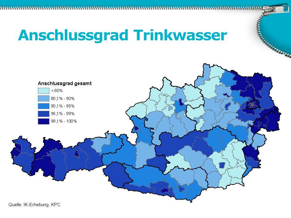 6 Anschlussgrad Trinkwasser Quelle: IK-Erhebung, KPC