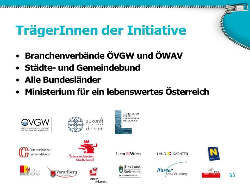 TrägerInnen der Initiative 63 Branchenverbände ÖVGW und ÖWAV Städte- und Gemeindebund Alle Bundesländer Ministerium für ein lebenswertes Österreich
