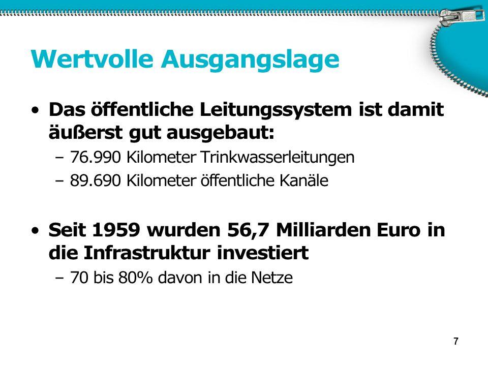 Wertvolle Ausgangslage Das öffentliche Leitungssystem ist damit äußerst gut ausgebaut: –76.990 Kilometer Trinkwasserleitungen –89.690 Kilometer öffent