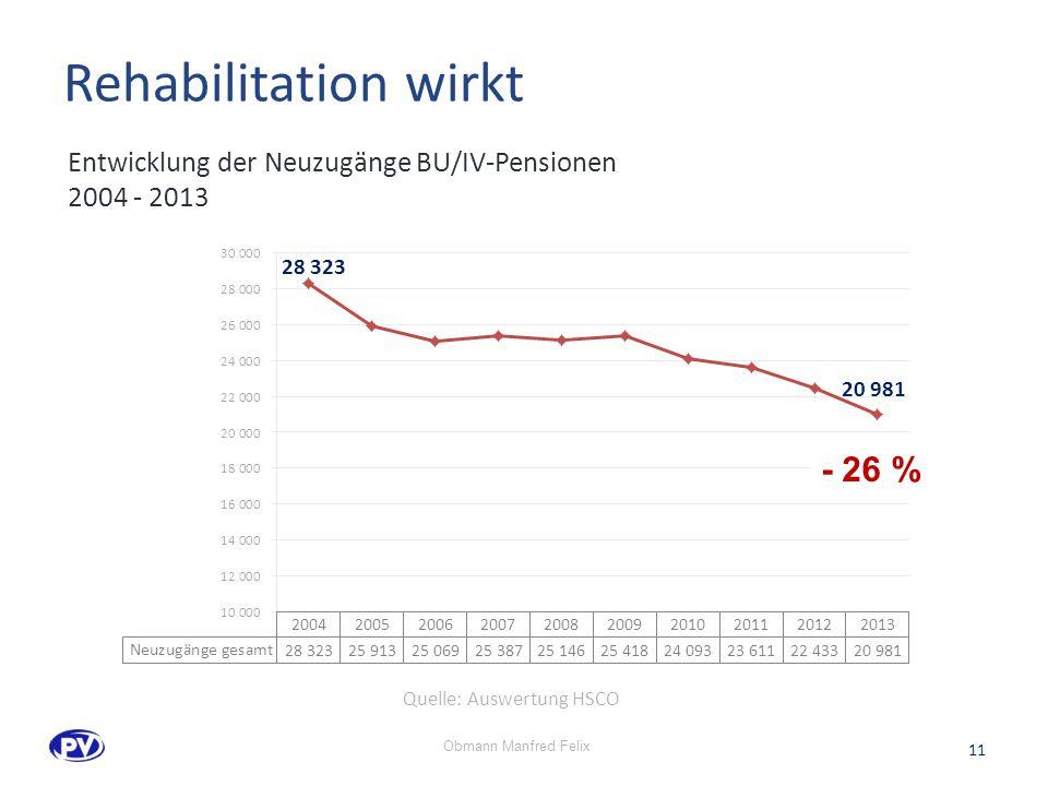 Rehabilitation wirkt 11 Entwicklung der Neuzugänge BU/IV-Pensionen 2004 - 2013 - 26 % Quelle: Auswertung HSCO Obmann Manfred Felix
