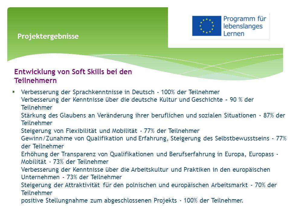 Entwicklung von Soft Skills bei den Teilnehmern Projektergebnisse  Verbesserung der Sprachkenntnisse in Deutsch - 100% der Teilnehmer Verbesserung de