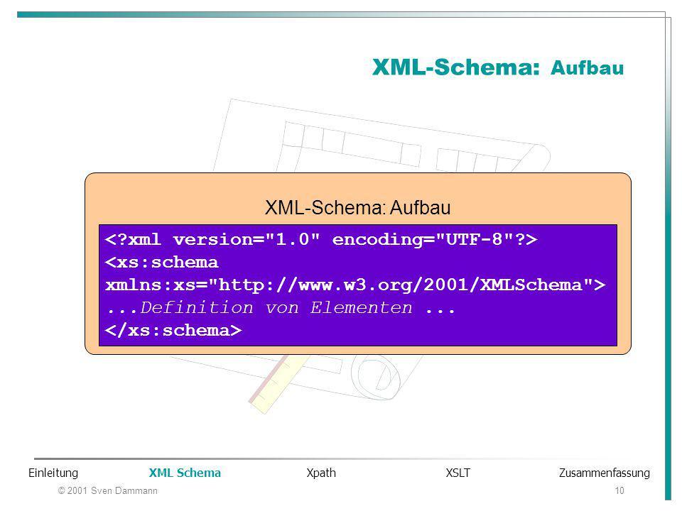 © 2001 Sven Dammann10 XML-Schema: Aufbau <xs:schema xmlns:xs= http://www.w3.org/2001/XMLSchema >...Definition von Elementen...