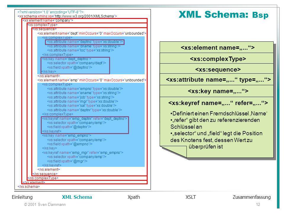 """© 2001 Sven Dammann12 XML Schema: Bsp Definiert Elemente (Markups) 'name' entspricht dem Tag-Namen des XML-Dokumentes Angabe von Minimal-und Maximal- grenzen möglich Definiert den Inhalt zwischen dem Start- und End-Tag complexType kann als Inhalt weitere Elemente enthalten Definition von eigenen SimpleTypes möglich Definiert eine Folge von Elementen Reihenfolge ist zwingend Andere Möglicjkeit: choice (Auswahl) oder group (Gruppe) Definiert die Attribute des übergeordneten Elementes,name' entspricht dem Attribut-Namen im XML-Dokument Zwingende Angabe eines Datentyps Definiert einen Primärschlüssel 'Name' """"selector definiert den Pfad im XML- Dokument wo der Schlüssel liegt """"field legt den Knoten fest, der der Schlüssel ist Einleitung XML Schema Xpath XSLT Zusammenfassung Definiert einen Fremdschlüssel 'Name' """"refer gibt den zu referenzierenden Schlüssel an """"selector und """"field legt die Position des Knotens fest, dessen Wert zu überprüfen ist"""