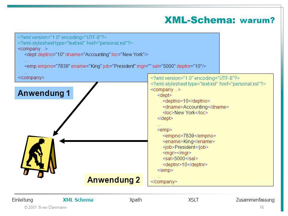 © 2001 Sven Dammann16 XML-Schema: warum ...... Anwendung 1 10 Accounting New York...
