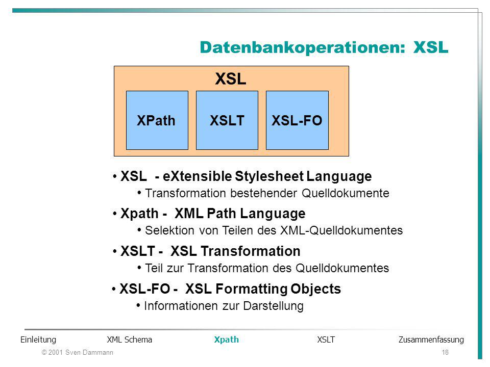 © 2001 Sven Dammann18 Datenbankoperationen: XSL XSL XPathXSLTXSL-FO XSL - eXtensible Stylesheet Language Transformation bestehender Quelldokumente Xpath - XML Path Language Selektion von Teilen des XML-Quelldokumentes XSLT - XSL Transformation Teil zur Transformation des Quelldokumentes XSL-FO - XSL Formatting Objects Informationen zur Darstellung Einleitung XML Schema Xpath XSLT Zusammenfassung
