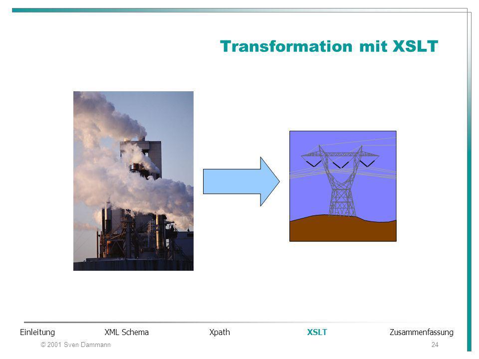 © 2001 Sven Dammann24 Transformation mit XSLT Einleitung XML Schema Xpath XSLT Zusammenfassung