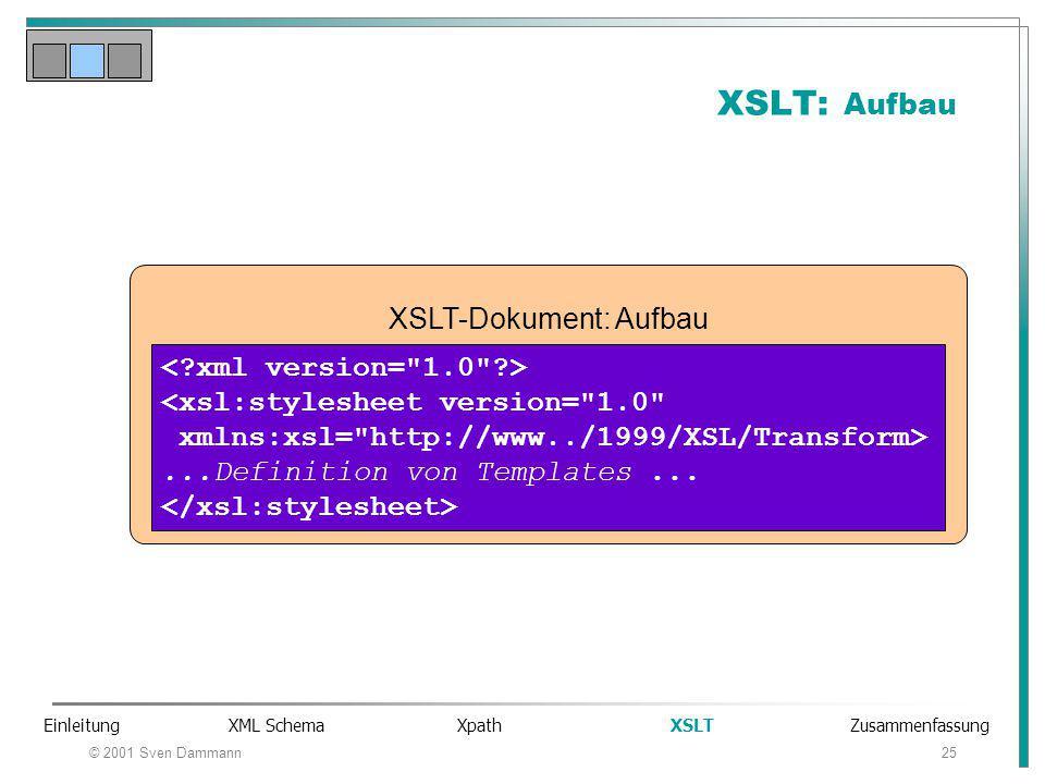 © 2001 Sven Dammann25 XSLT: Aufbau XSLT-Dokument: Aufbau <xsl:stylesheet version= 1.0 xmlns:xsl= http://www../1999/XSL/Transform>...Definition von Templates...