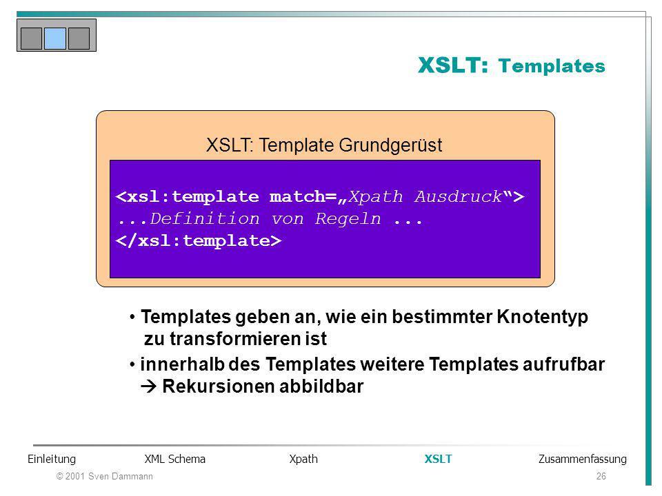 © 2001 Sven Dammann26 XSLT: Templates XSLT: Template Grundgerüst...Definition von Regeln...