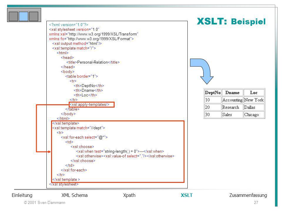 © 2001 Sven Dammann27 XSLT: Beispiel Personal-Relation DeptNo Dname Loc --- Einleitung XML Schema Xpath XSLT Zusammenfassung