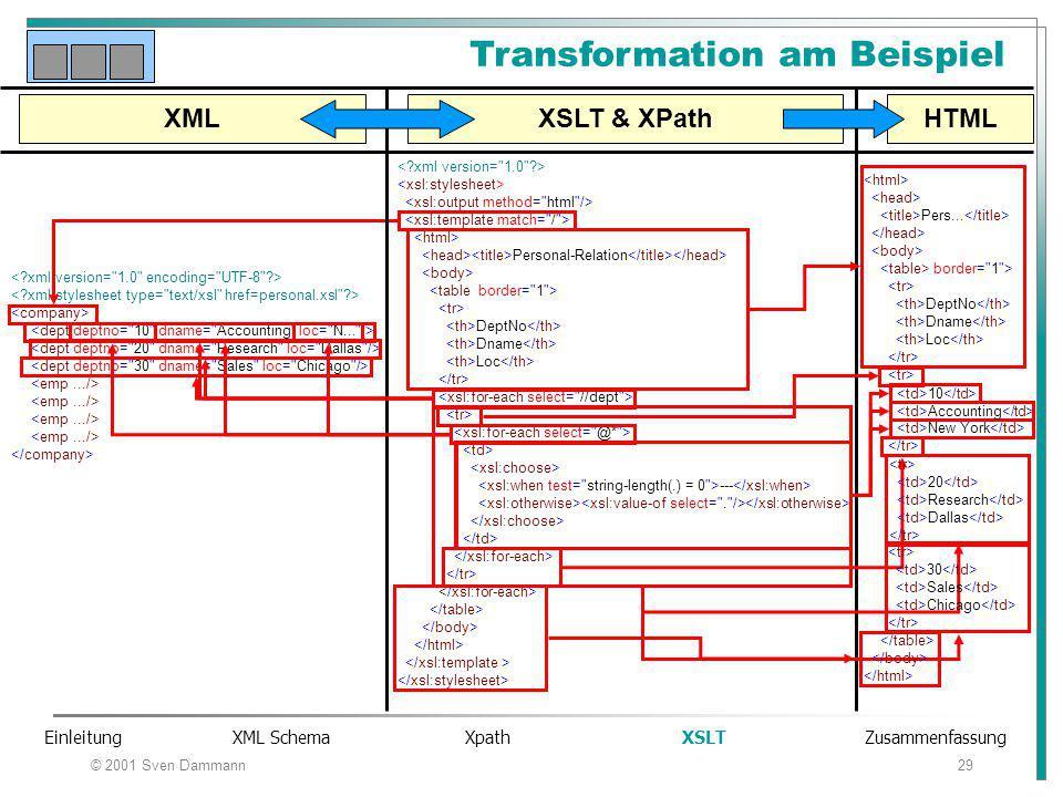 © 2001 Sven Dammann29 Personal-Relation DeptNo Dname Loc --- Transformation am Beispiel XMLXSLT & XPathHTML Pers...