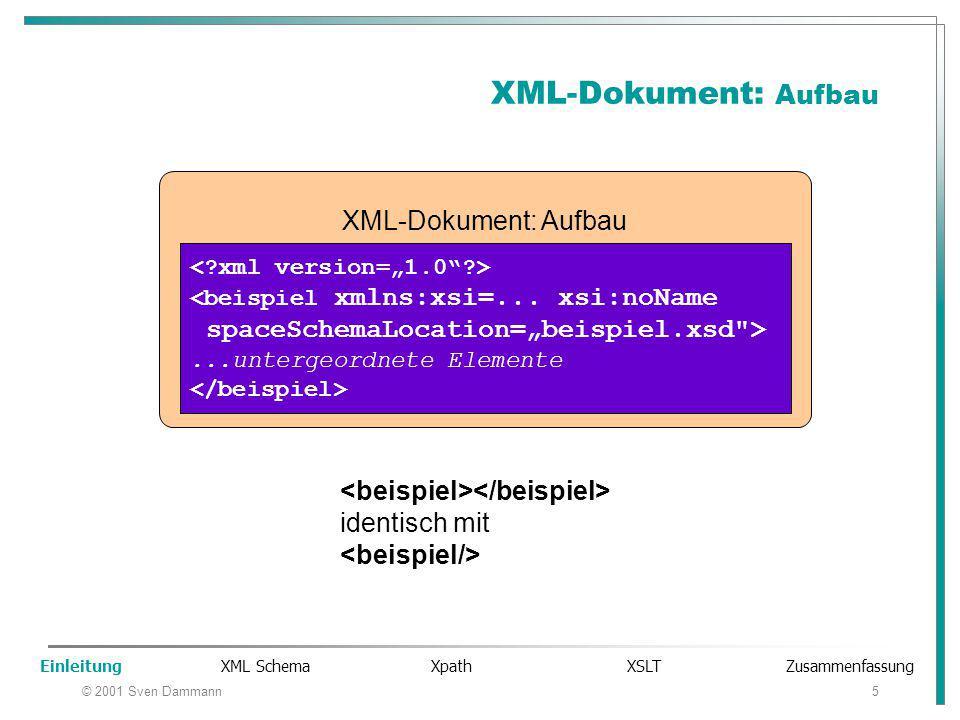 © 2001 Sven Dammann5 XML-Dokument: Aufbau...untergeordnete Elemente identisch mit <beispiel xmlns:xsi=...