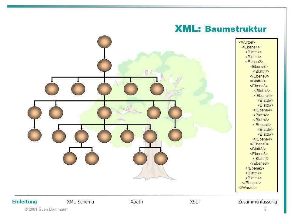 © 2001 Sven Dammann6 XML: Baumstruktur Einleitung XML Schema Xpath XSLT Zusammenfassung