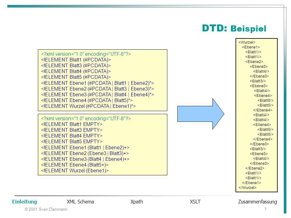 © 2001 Sven Dammann7 DTD: Beispiel Einleitung XML Schema Xpath XSLT Zusammenfassung