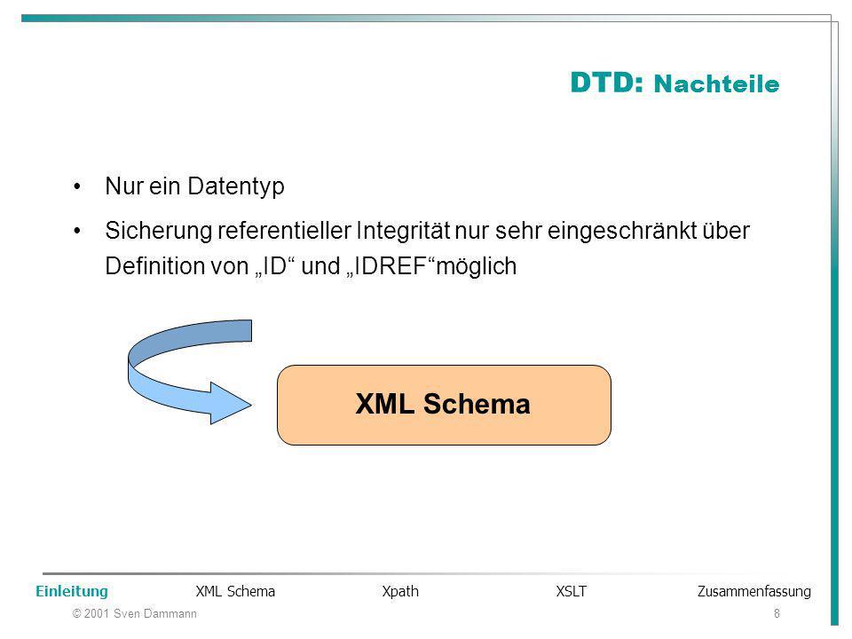 """© 2001 Sven Dammann8 DTD: Nachteile Nur ein Datentyp Sicherung referentieller Integrität nur sehr eingeschränkt über Definition von """"ID und """"IDREF möglich XML Schema Einleitung XML Schema Xpath XSLT Zusammenfassung"""