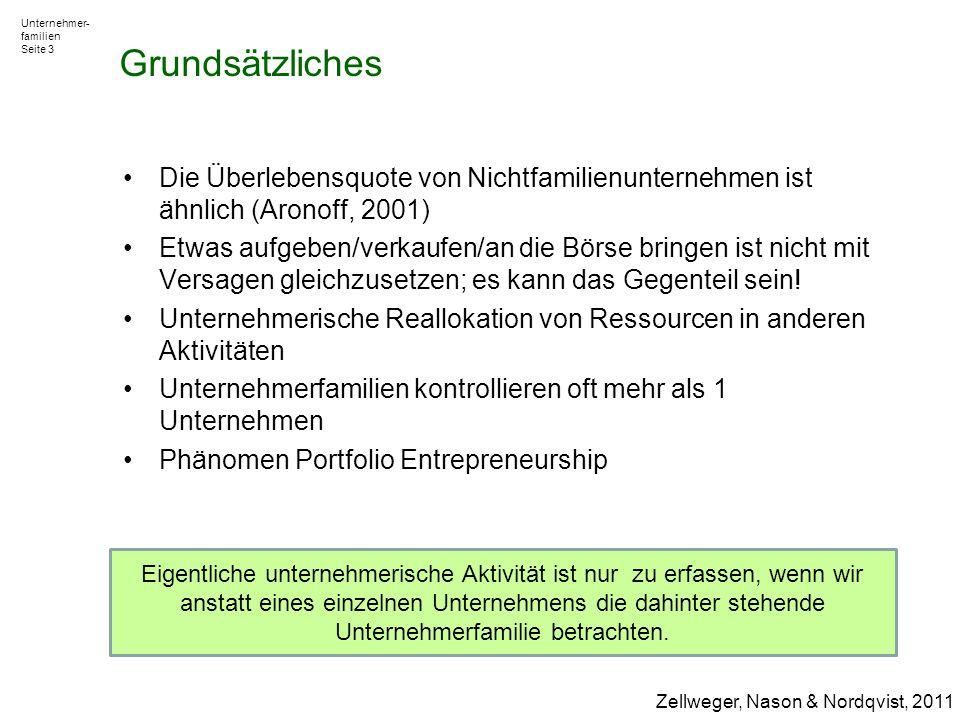 Unternehmer- familien Seite 3 Grundsätzliches Die Überlebensquote von Nichtfamilienunternehmen ist ähnlich (Aronoff, 2001) Etwas aufgeben/verkaufen/an die Börse bringen ist nicht mit Versagen gleichzusetzen; es kann das Gegenteil sein.