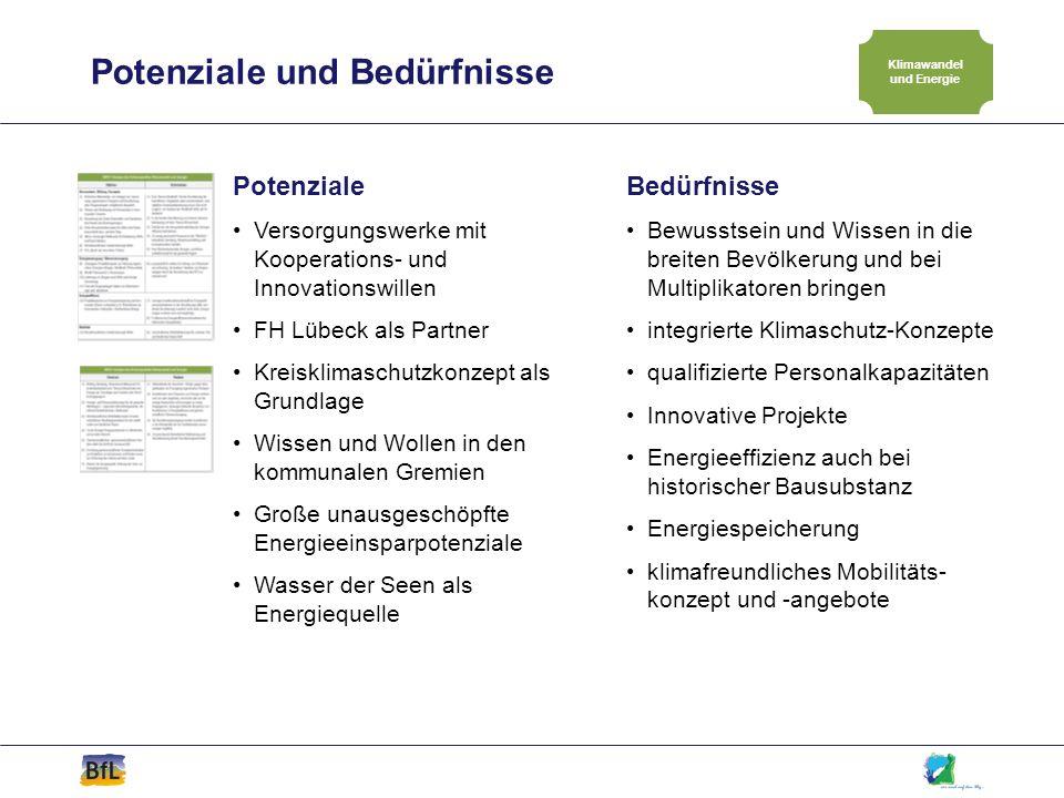 Potenziale und Bedürfnisse Klimawandel und Energie Potenziale Versorgungswerke mit Kooperations- und Innovationswillen FH Lübeck als Partner Kreisklim