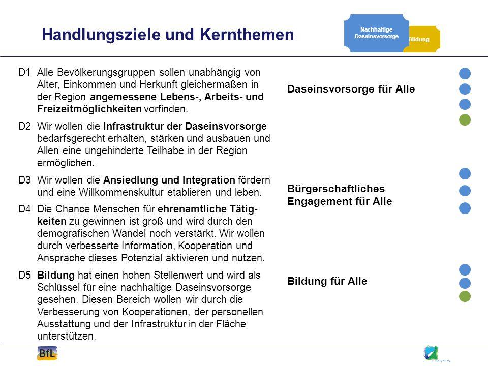 Projektideen und -vorschläge Wachstum und Innovation Zukunftsfähige regionale Kultur für Alle Sanierung / Erschließung / Weiterentwicklung bedeutsamer Kulturgüter und historischer Gebäude u.a.