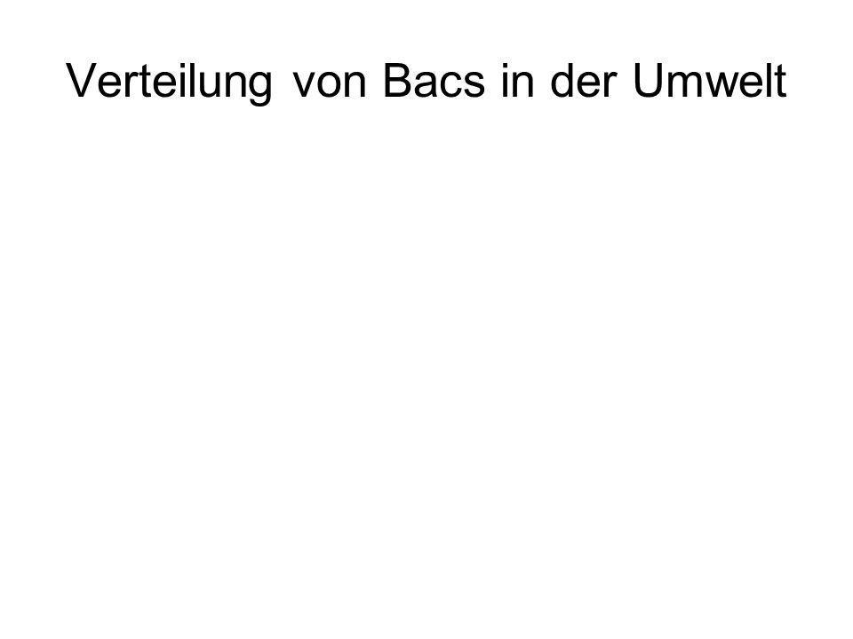 Verteilung von Bacs in der Umwelt