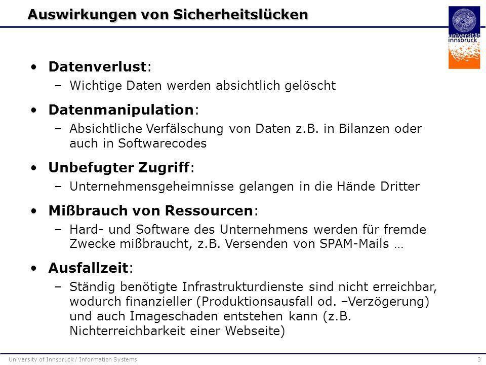 University of Innsbruck / Information Systems14 Aufgaben einer Zertifizierungsstelle (CA)  5 Nachricht versenden HP Alice (Absender) Bob (Empfänger) 1 Zertifikat beantragen 2 Zertifikat ausstellen 4 Nachricht schreiben und signieren 7 Signatur überprüfen 8 Zertifikat überprüfen 6 Zertifikat downloaden Revocation List - ………….