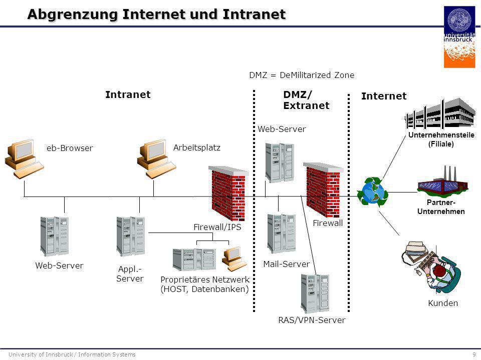 Literatur: –Eckert, C.: IT-Sicherheit : Konzept - Verfahren – Protokolle, München - Wien, Oldenburg 2005 –Maier, R.; Hädrich, T.; Peinl, R.: Enterprise Knowledge Infrastructures, Springer, Berlin 2005 Links: –http://analyze.privacy.nethttp://analyze.privacy.net –http://webscan.security-check.ch/testhttp://webscan.security-check.ch/test –http://www.tcp-ip-info.de/http://www.tcp-ip-info.de/ University of Innsbruck / Information Systems20 Zum Nachlesen