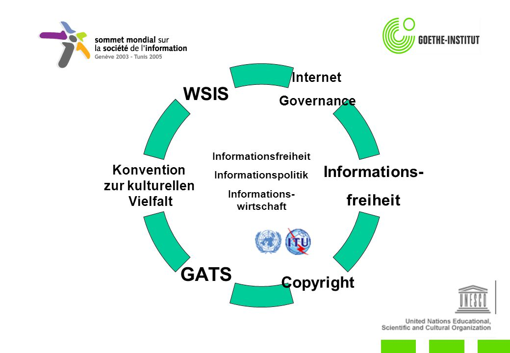 Internet Governance Informations- freiheit Copyright GATS Konvention zur kulturellen Vielfalt WSIS Informationsfreiheit Informationspolitik Informatio