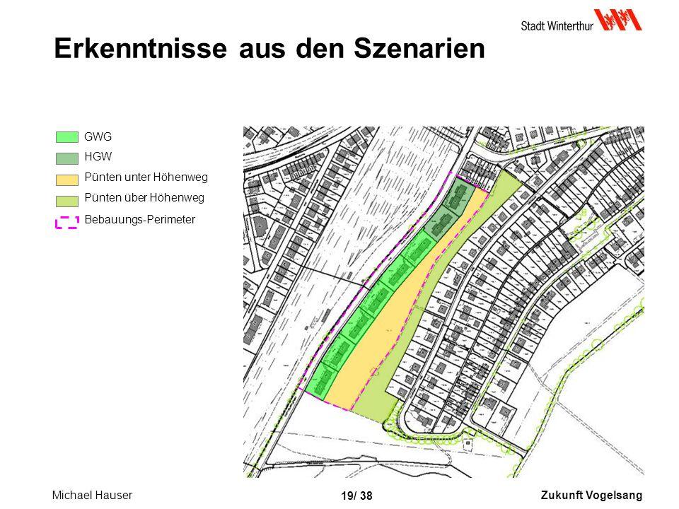 Zukunft Vogelsang 19/ 38 Erkenntnisse aus den Szenarien GWG HGW Pünten unter Höhenweg Pünten über Höhenweg Bebauungs-Perimeter Michael Hauser