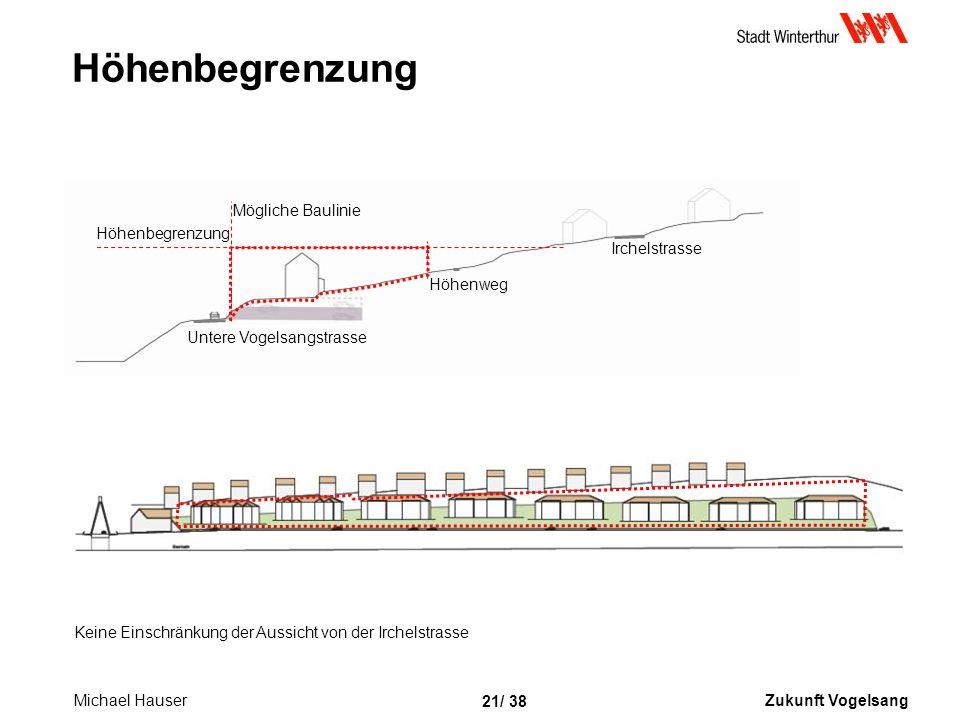 Zukunft Vogelsang 21/ 38 Höhenbegrenzung Mögliche Baulinie Höhenweg Untere Vogelsangstrasse Keine Einschränkung der Aussicht von der Irchelstrasse Irchelstrasse Michael Hauser