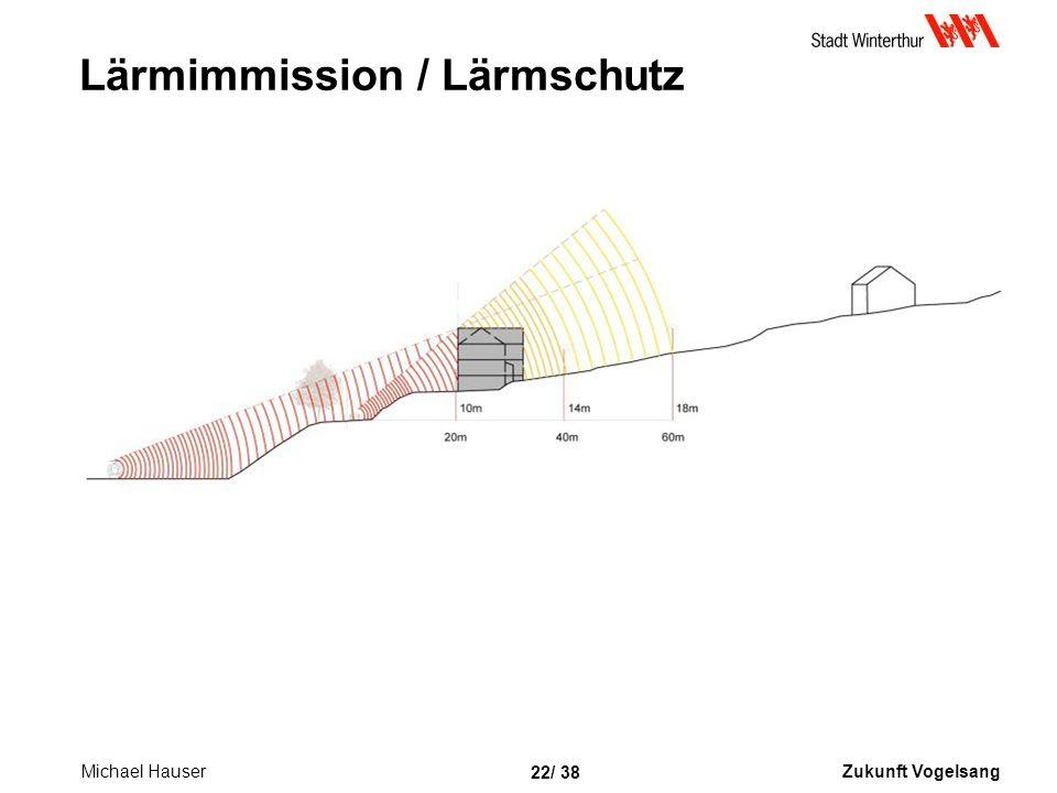 Zukunft Vogelsang 22/ 38 Lärmimmission / Lärmschutz Michael Hauser