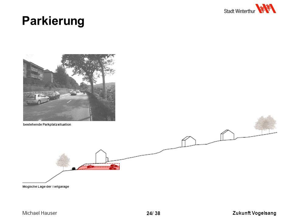 Zukunft Vogelsang 24/ 38 Parkierung Mögliche Lage der Tiefgarage bestehende Parkplatzsituation Michael Hauser