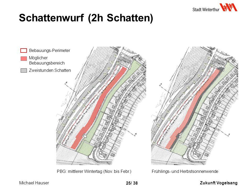 Zukunft Vogelsang 25/ 38 Schattenwurf (2h Schatten) Michael Hauser Frühlings- und HerbstsonnenwendePBG: mittlerer Wintertag (Nov.
