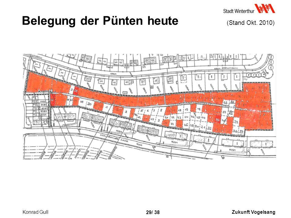 Zukunft Vogelsang 29/ 38 Belegung der Pünten heute (Stand Okt. 2010) Konrad Gull