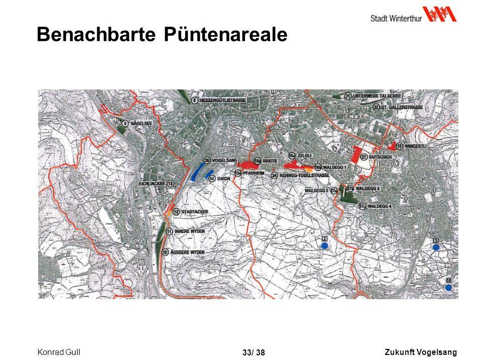 Zukunft Vogelsang 33/ 38 Benachbarte Püntenareale Konrad Gull