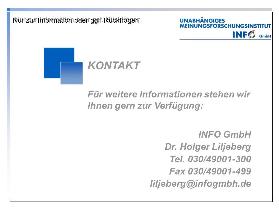 KONTAKT Für weitere Informationen stehen wir Ihnen gern zur Verfügung: INFO GmbH Dr.