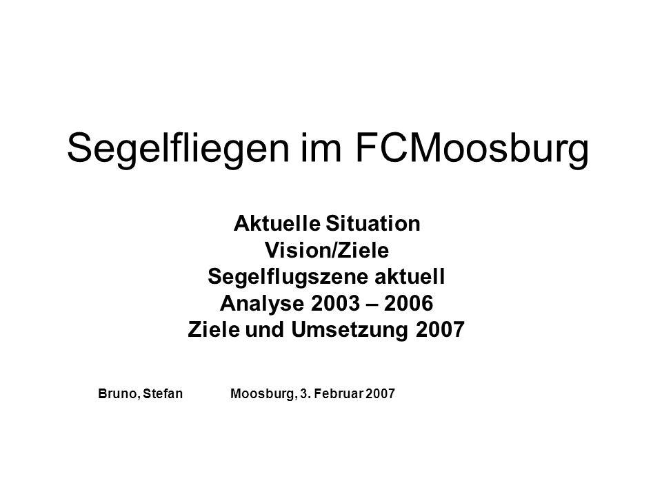 Segelfliegen im FCMoosburg Aktuelle Situation Vision/Ziele Segelflugszene aktuell Analyse 2003 – 2006 Ziele und Umsetzung 2007 Bruno, StefanMoosburg,