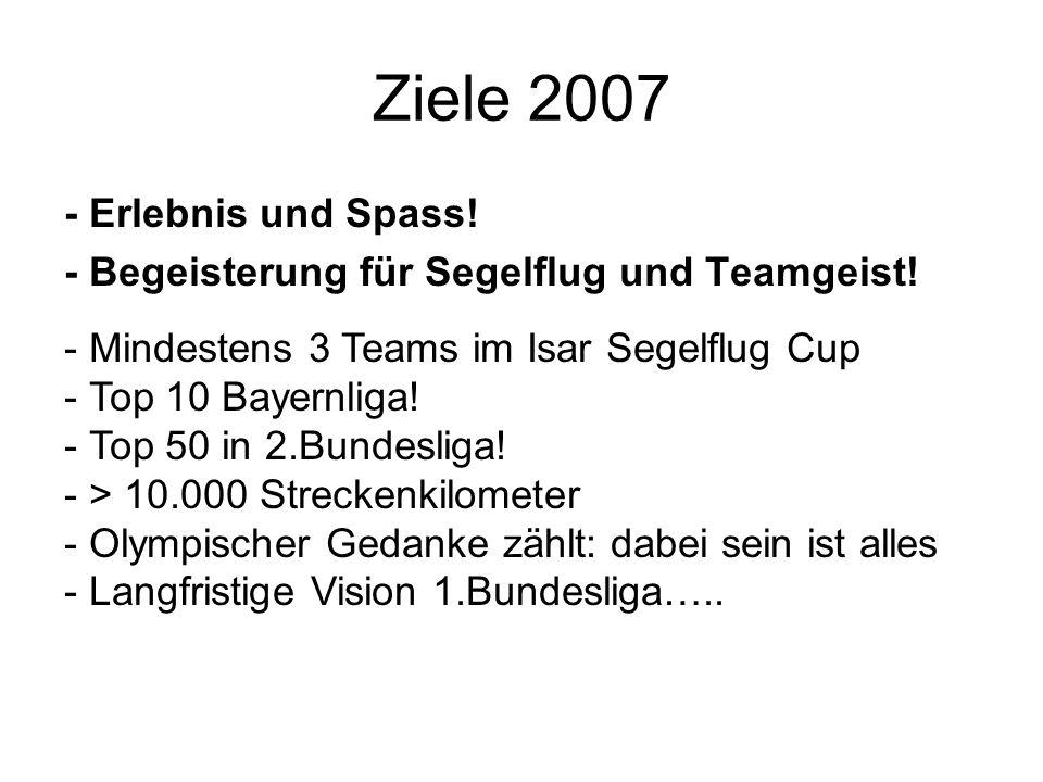Ziele 2007 - Erlebnis und Spass! - Begeisterung für Segelflug und Teamgeist! - Mindestens 3 Teams im Isar Segelflug Cup - Top 10 Bayernliga! - Top 50