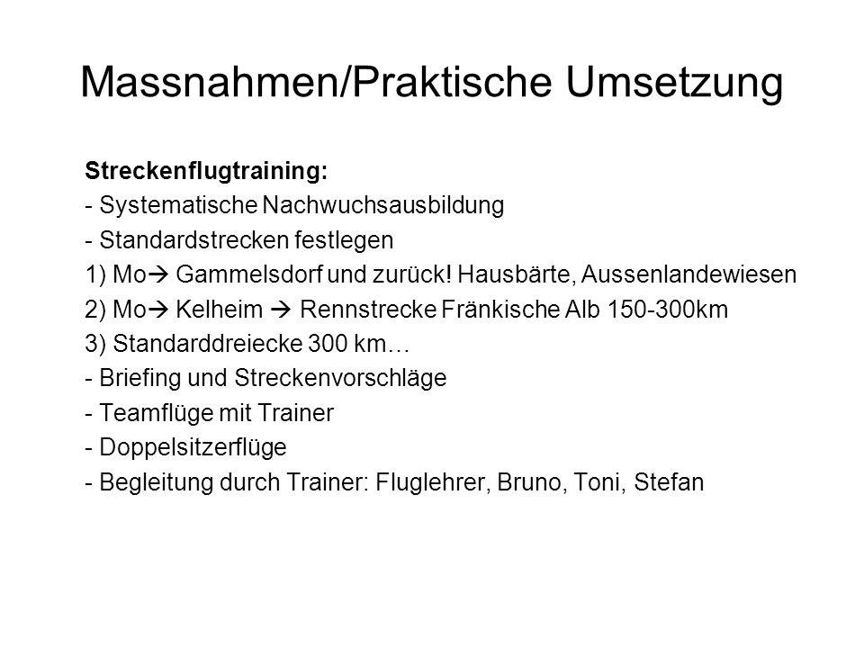 Massnahmen/Praktische Umsetzung Streckenflugtraining: - Systematische Nachwuchsausbildung - Standardstrecken festlegen 1) Mo  Gammelsdorf und zurück!